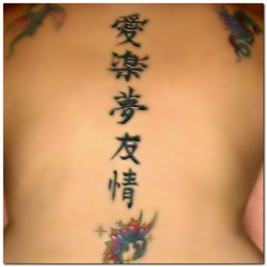 Chinese Tattoo Symbols for Men
